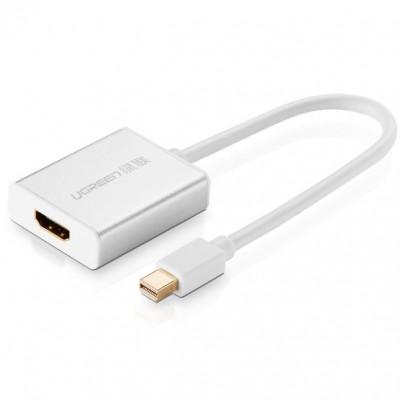 Переходник Thunderbolt / Mini Displayport to HDMI